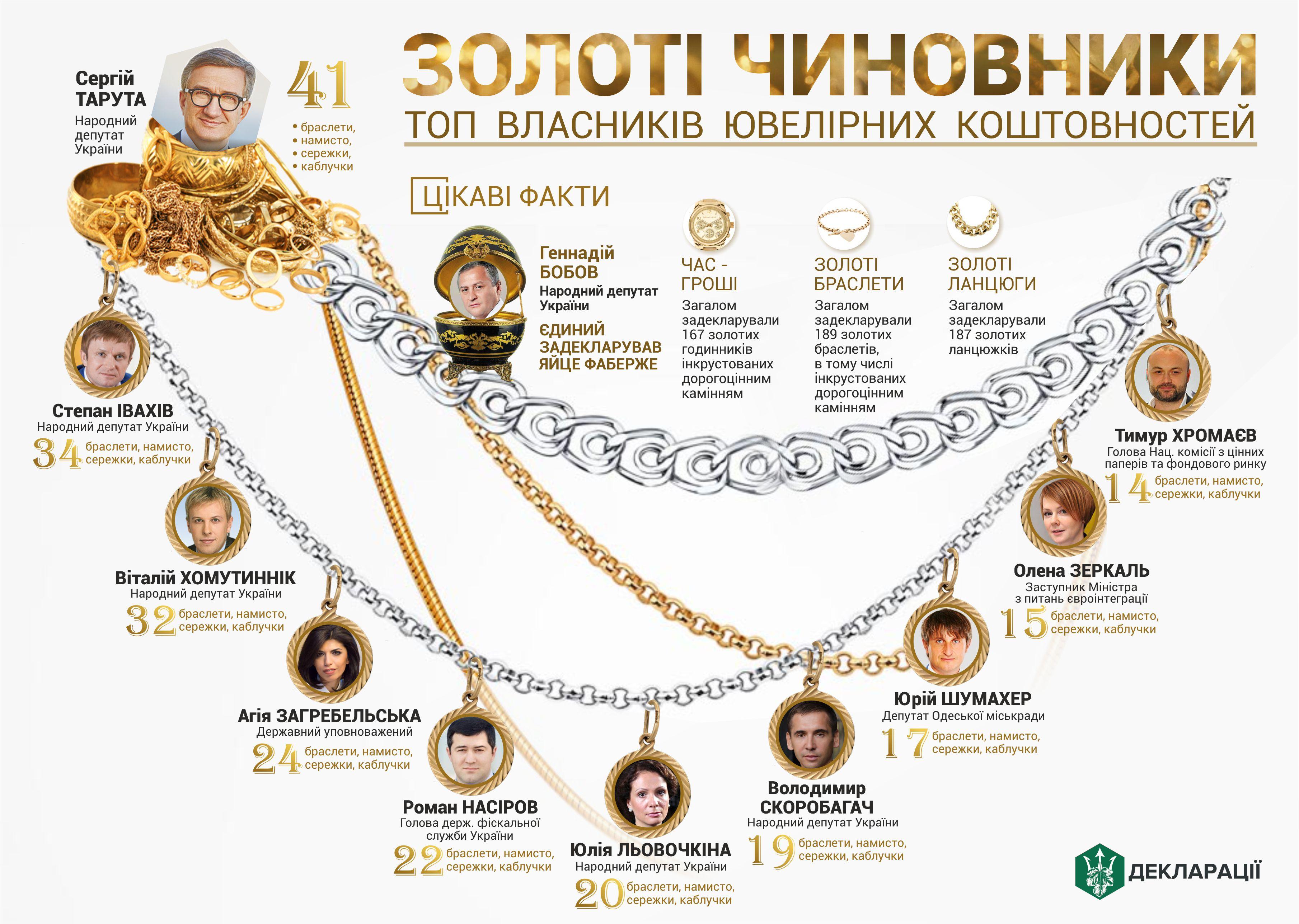 ЕС всегда старался скоординировать шаги по санкциям в отношение РФ с США, - Линкявичус - Цензор.НЕТ 7764